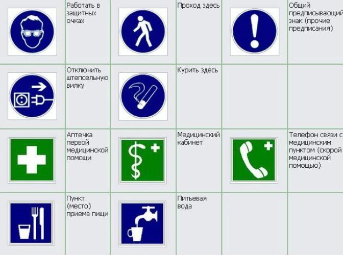 Предписывающие и медицинские знаки: izobilshool.ucoz.ru/index/znaki/0-147